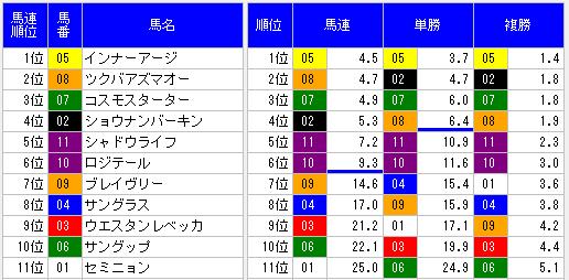 2014HTB賞