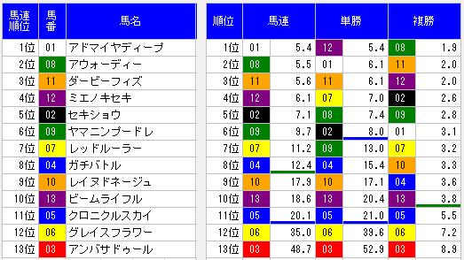 2014信濃川特別